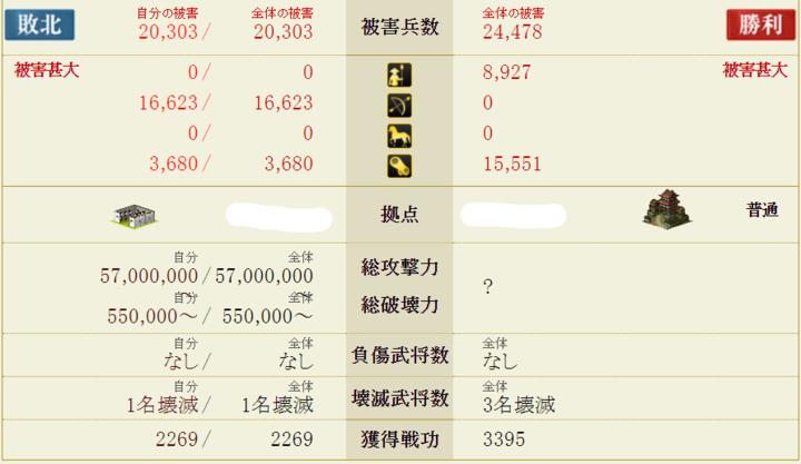 5700-2269負け 堅いわw.png
