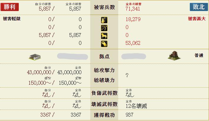 8dejiro-4300-dandankatakunaru.png