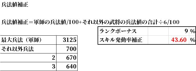 今川蘆名発動補正.png