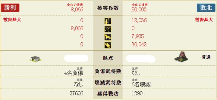 成功パターン2、27000は今回最高では?.png