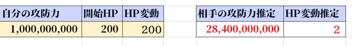 攻防力推定表.png