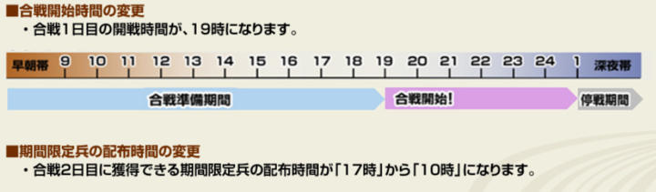 開始19時配布兵10時.png